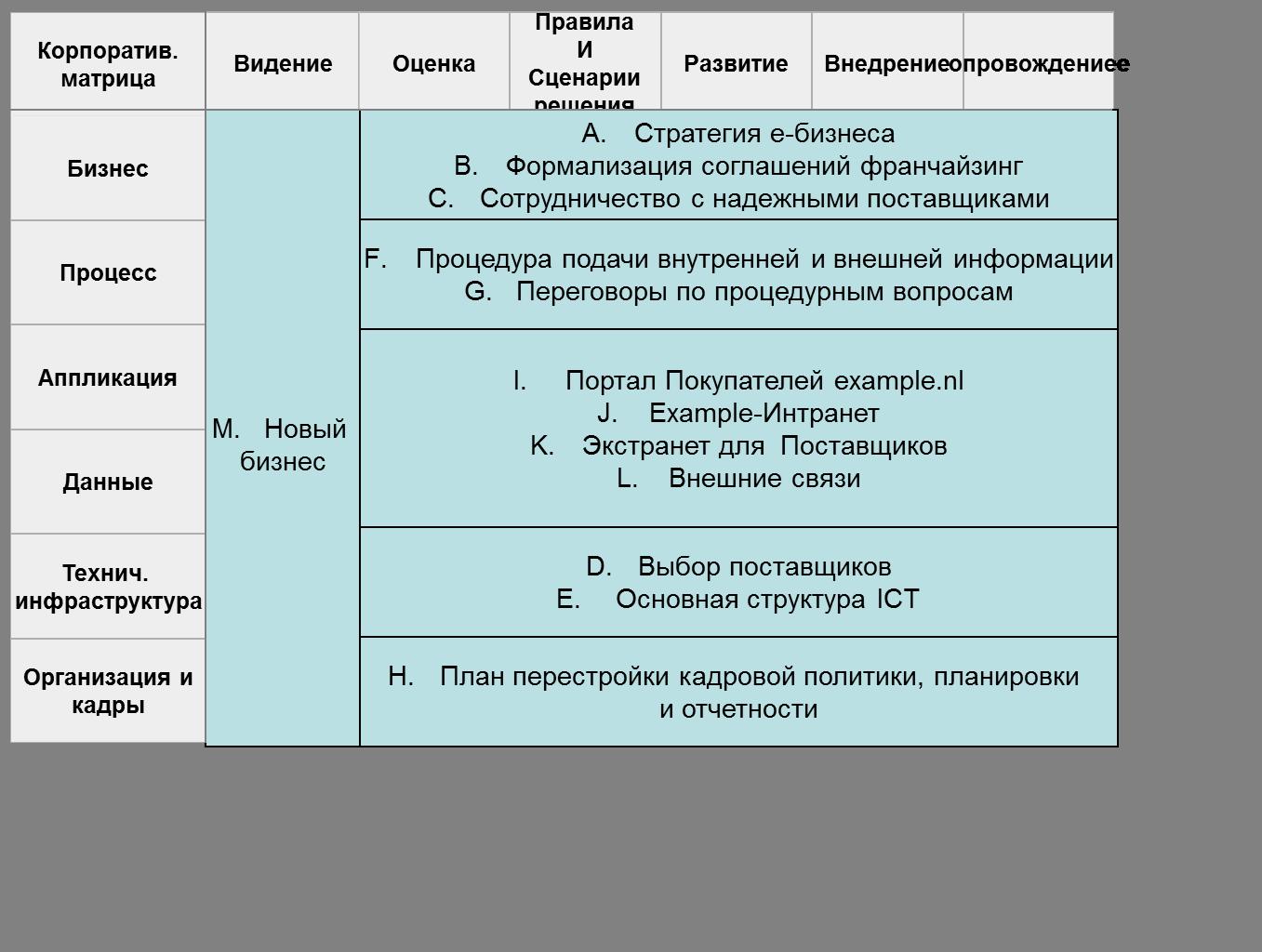 Picture3 crg rus